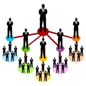 MLM-Companies