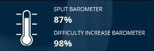 Split Barometer