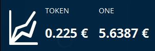 Tokens OneCoin